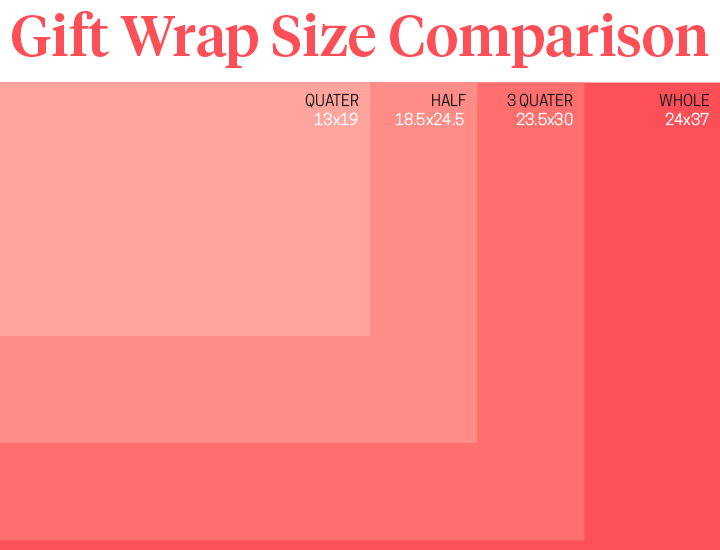 Wrapping_Paper_Size_Chart